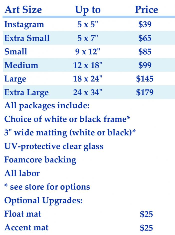 Framing Package Chart